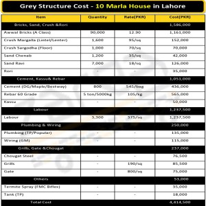 10 Marla House in Lahore